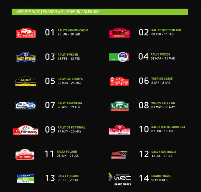 Rennkalender eSports WRC 2018